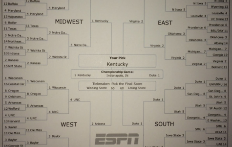 Getka vs. Loch bracket beatdown: 'I would be ashamed to show this bracket to my mother'