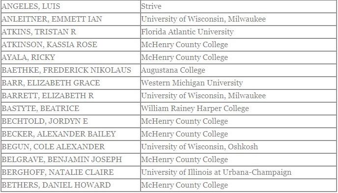 Senior destinations (sorted by last names)